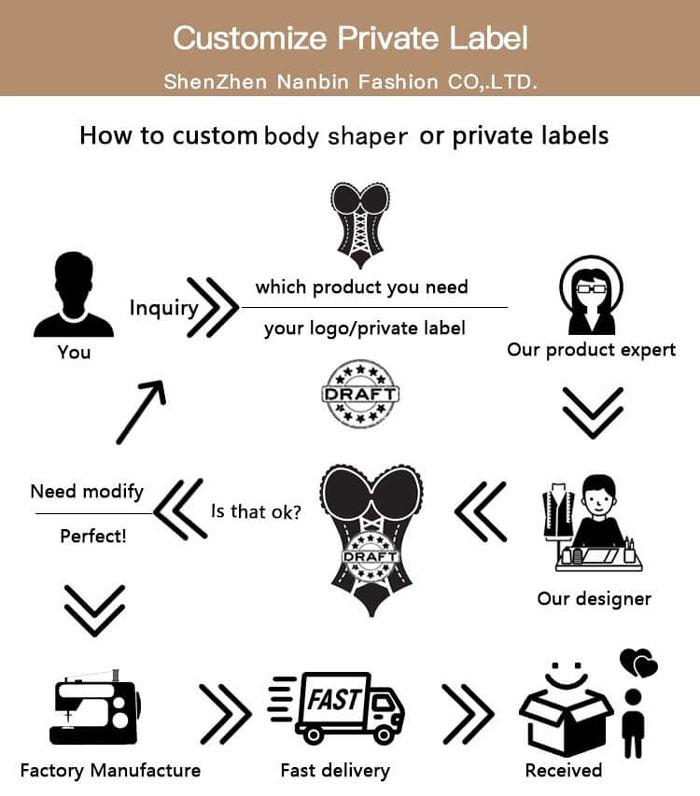 customize private label